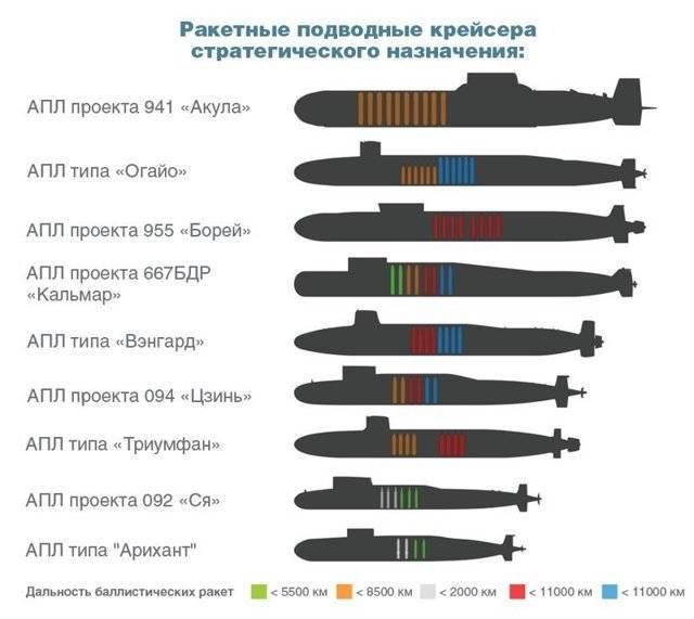 Глубинная бомба – гроза неуловимых подводных лодок