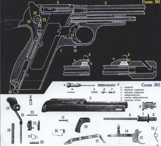 Пришелец. пистолет laugo arms alien.