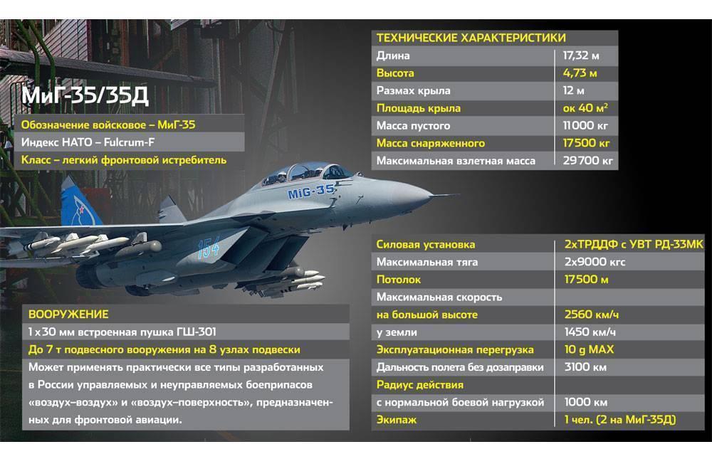 Миг-27 (миг-23бм), истребитель-бомбардировщик | иркипедия - портал иркутской области: знания и новости