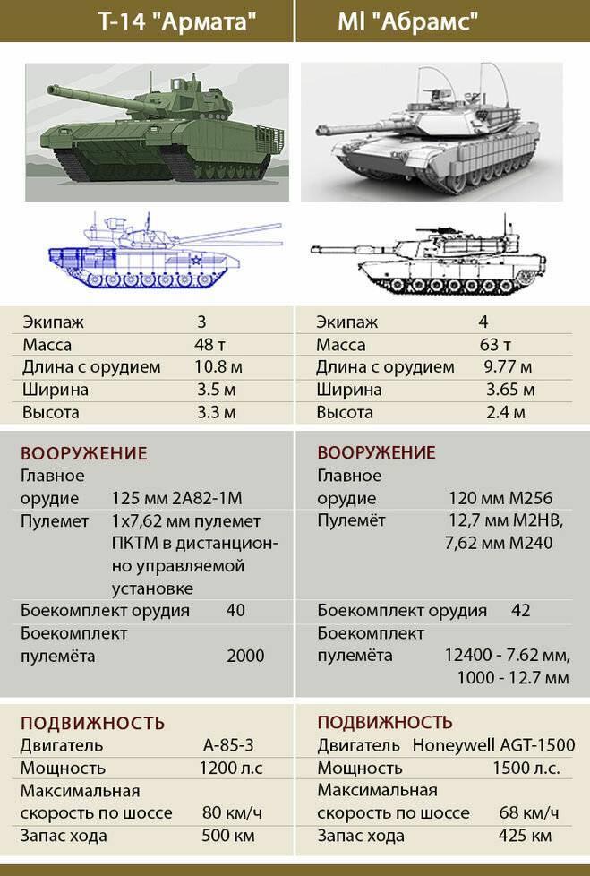 У тагильчан серьезный праздник: танку т-72 40 лет (фото)