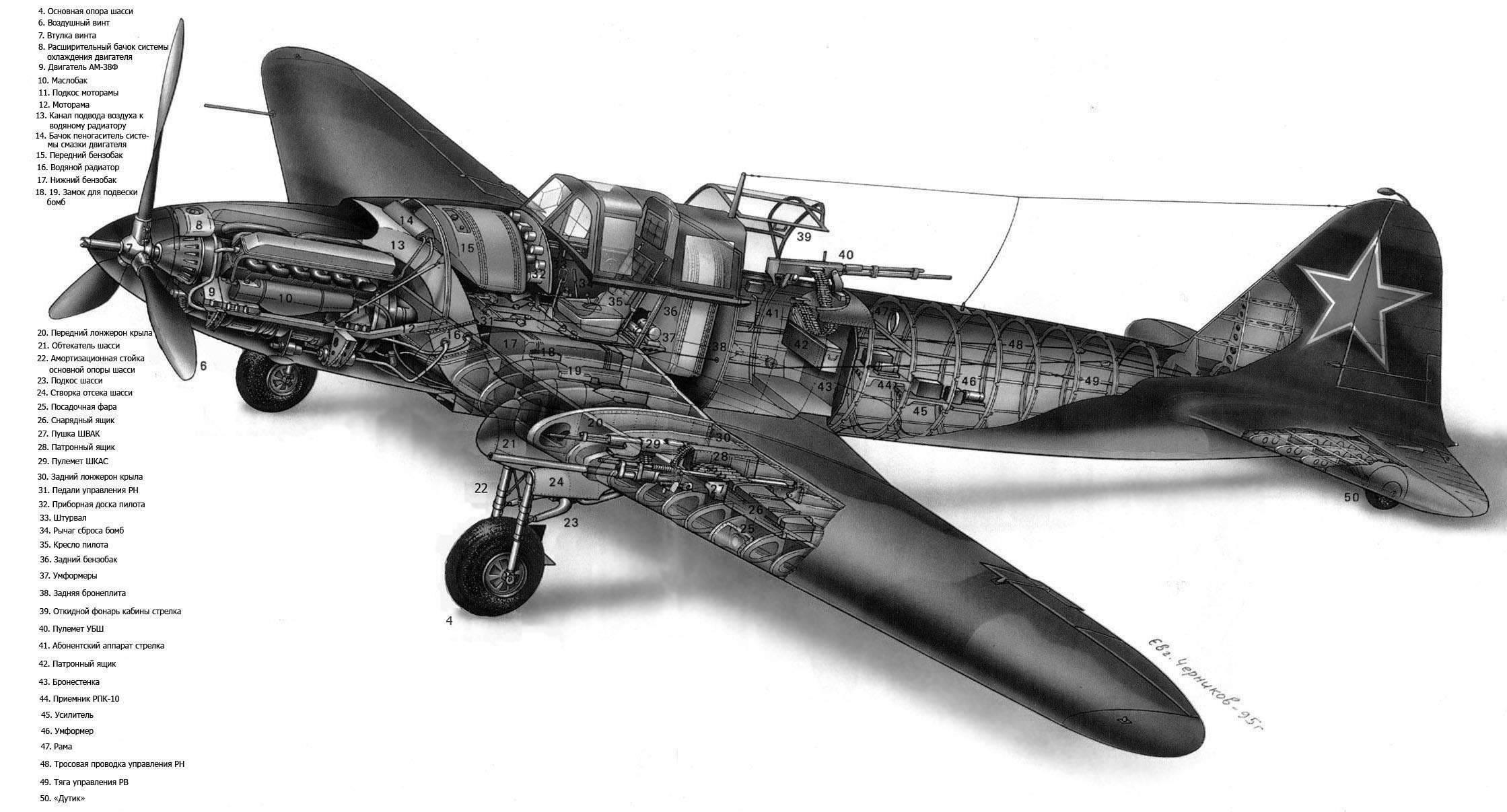 Штурмовик ил-10 (ссср)
