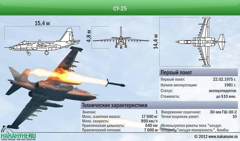 Ильюшин ил-102