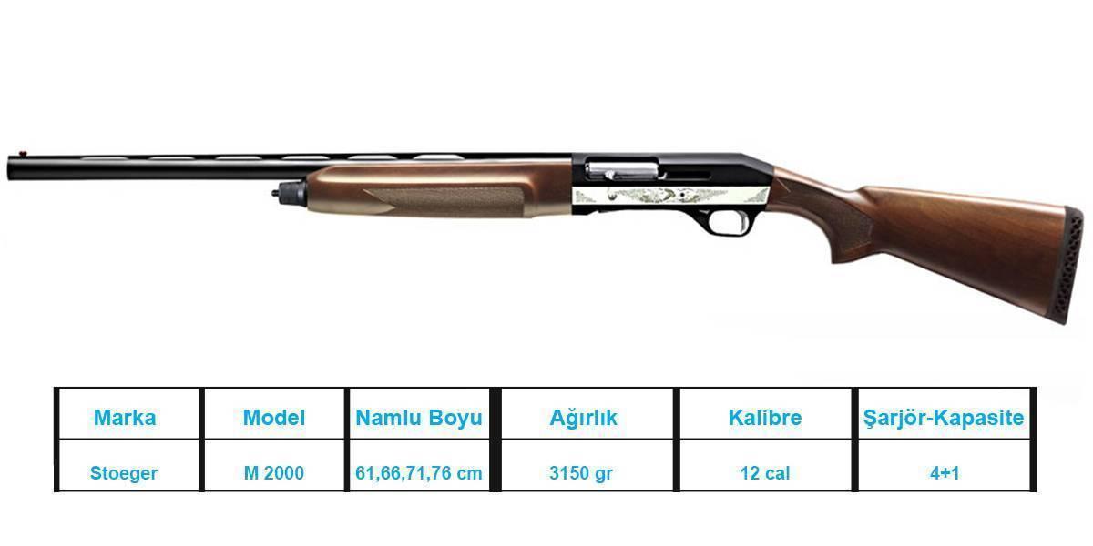 Stoeger 2000a охотничье ружье, технические характеристики ттх и устройство турецкого оружия, длина, патроны, вес и отзывы владельцев