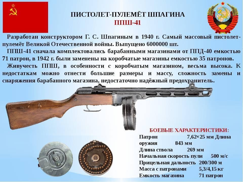 Легенды второй мировой: ппш против мp-38/40 | 42.tut.by