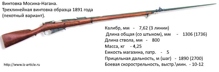 Трехлинейная винтовка Мосина образца 1891 г.