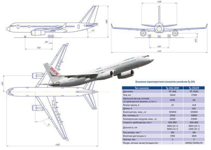 Среднемагистральный самолёт ту-214