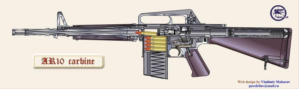 Винтовка снайперская модель м14,м21,м25 снайперские системы м14, м21 и м25