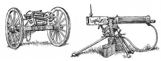 Орудия системы гатлинга и гаста