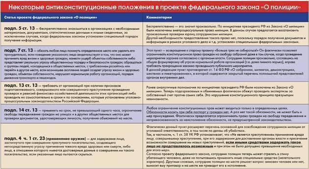 Применение стрелкового и охотничьего оружия правоохранительными органами и гражданами РФ
