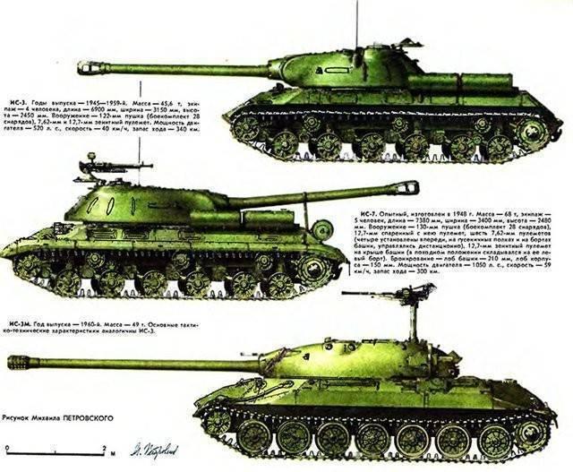 Ис-м — викивоины — энциклопедия о военной истории