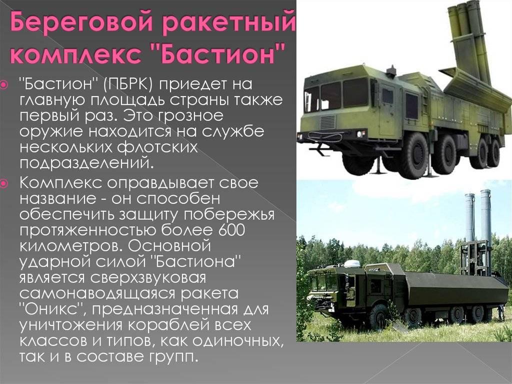 Структура и виды наземного технологического оборудования стационарных стартовых комплексов баллистических ракет