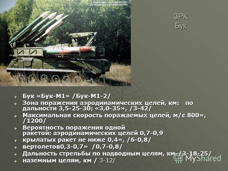 «бук»: история создания и характеристики. зрк «бук» – надежный зенитный щит армейских колонн ракетный комплекс бук где делают