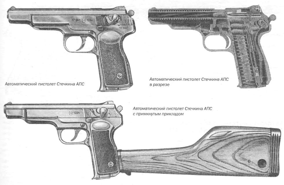 Автоматический пистолет стечкина — википедия