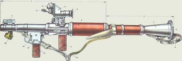 Вьетнам: рпк, рпг-7 и ак-47 — самое продаваемое оружие xx века