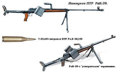 Противотанковые ружья птрд-41 и птрс-41. характеристики, фото, описание