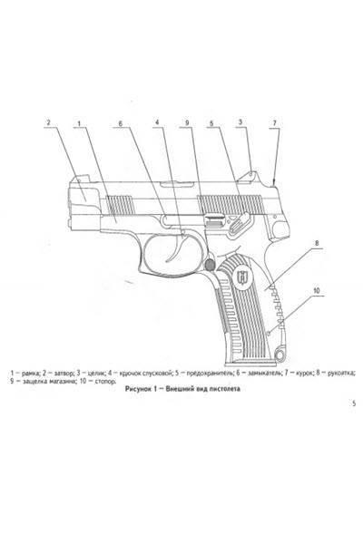 Пистолет ярыгина — википедия с видео // wiki 2