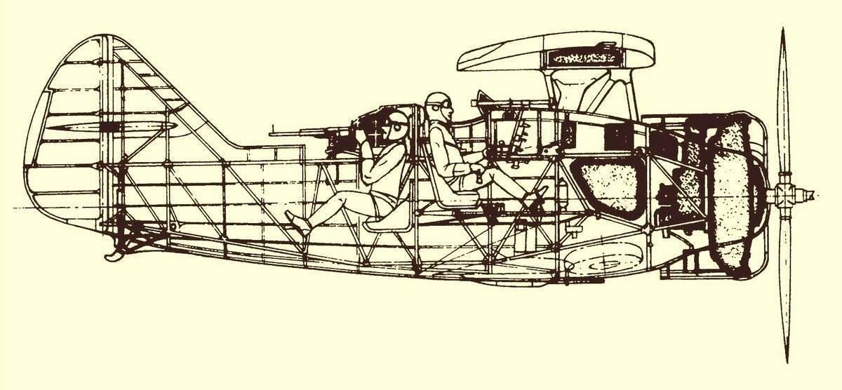 Поликарпов и-15