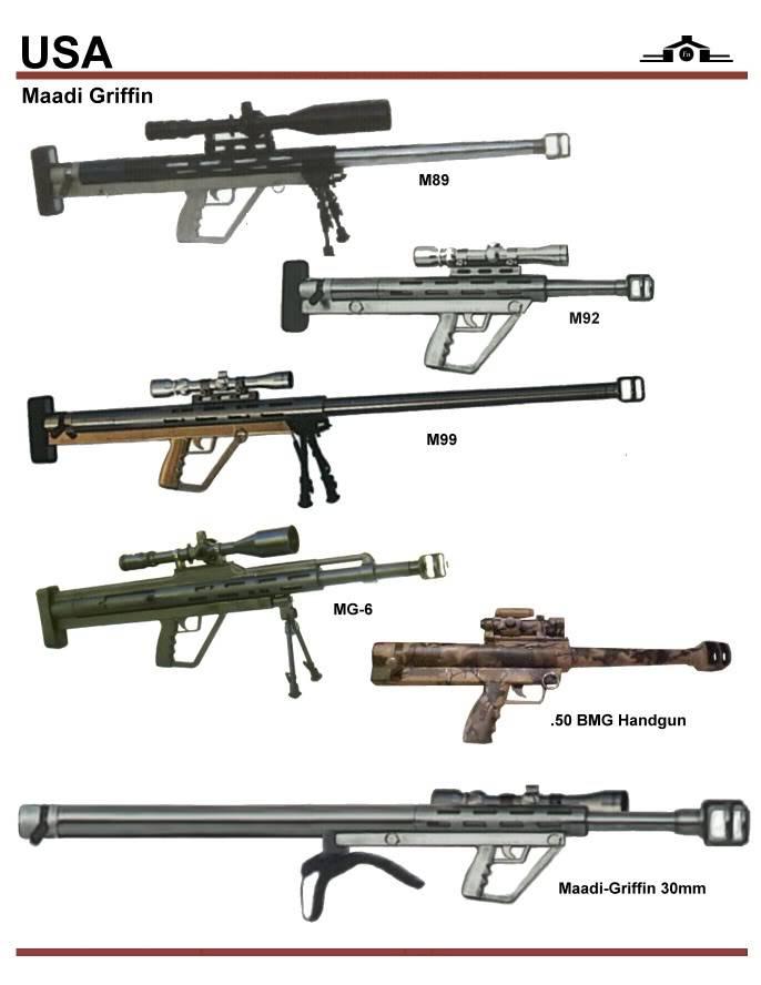 Пулемет на танке. оружие конфликта: т-72: разбираем танк начасти
