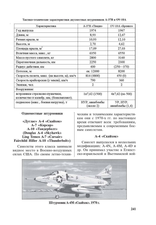 Обзор штурмовика ИЛ-16 — описание самолета и его технические характеристики