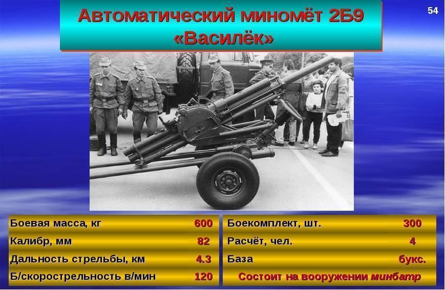 120-мм миномет 2б11 комплекс 2с12 сани фото. видео