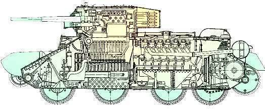 Первый «летающий» советский лёгкий танк бт-2