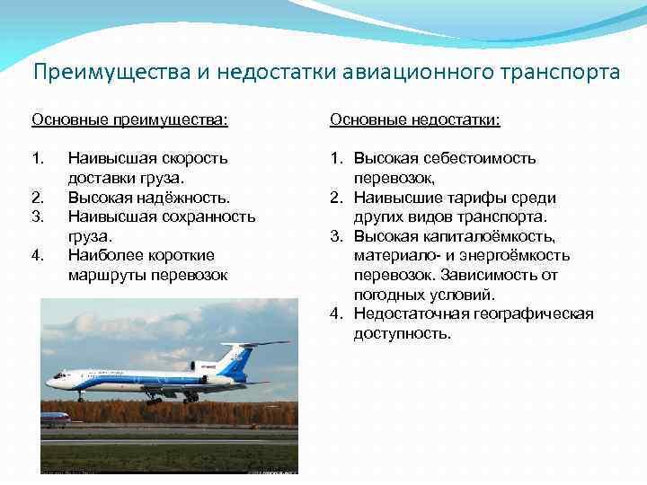 Технические характеристики ан-148