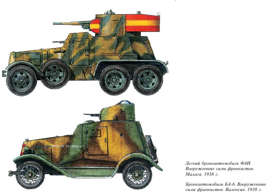 Бмп-1 двигатель, вес, размеры, вооружение