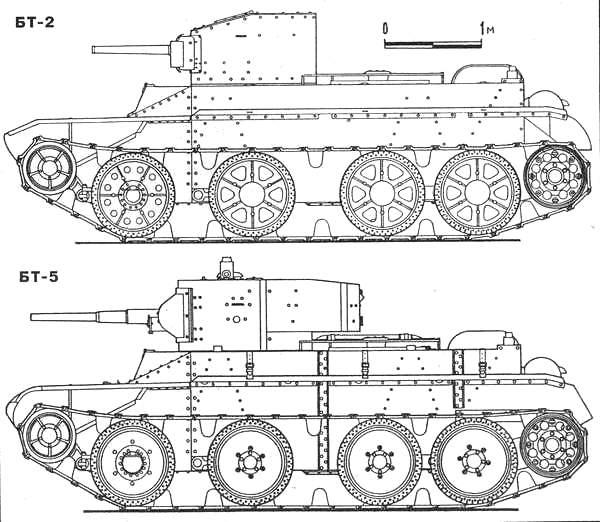 Бт-7 - обзор, гайд, вики, секреты легкого танка бт-7 из игры world of tanks на веб-ресурсе wiki.wargaming.net