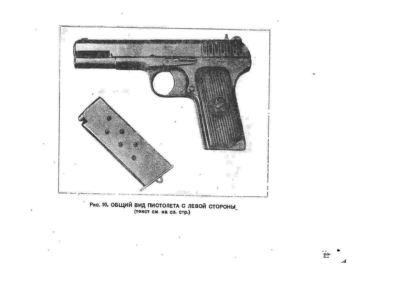 Пистолет-пулемёт коровина