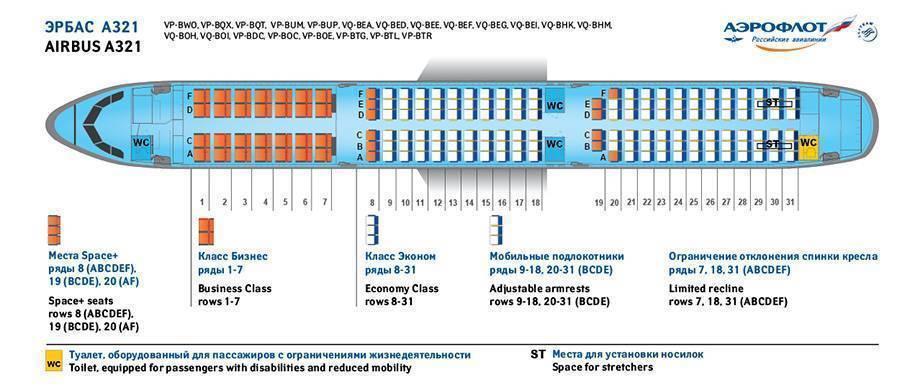 Отзывы | nordwind airlines