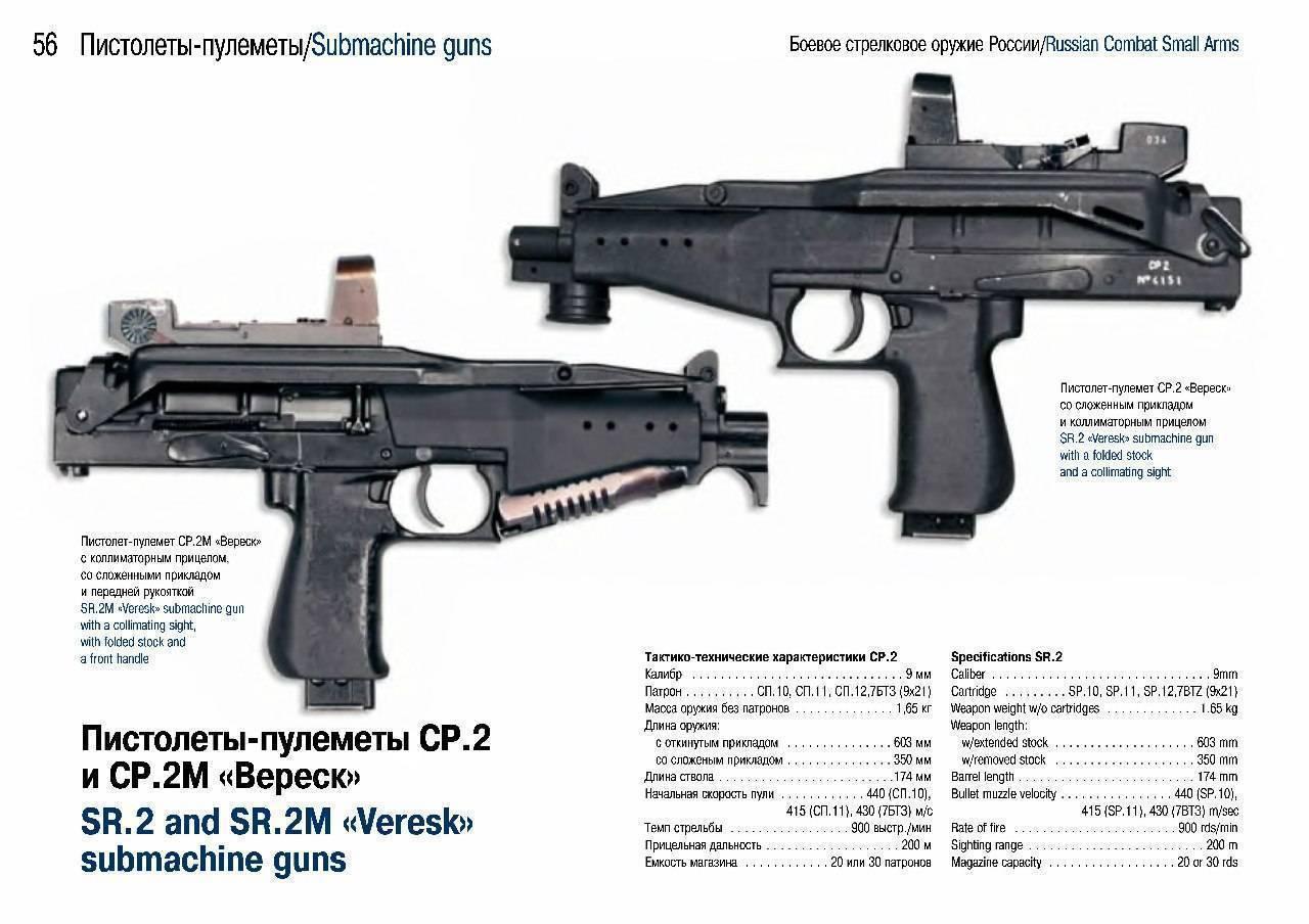 Пп-2000 ттх. фото. видео. размеры. скорострельность. скорость пули. прицельная дальность. вес