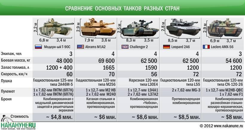 Блокбастер «т-34»: смотрите полную версию на телеканале «россия 1»