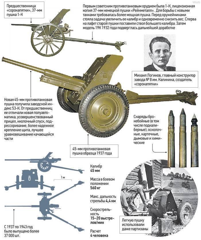 Балатонские храбрецы: как советские артиллеристы остановили немцев