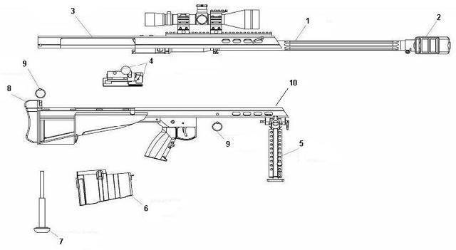 Barrett rec7 штурмовая винтовка — характеристики, фото, ттх