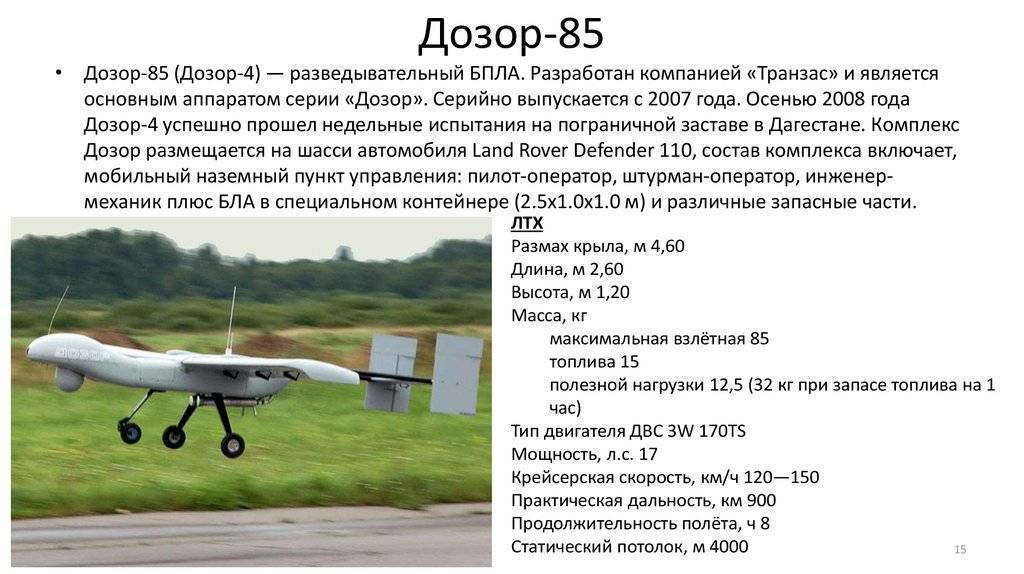 Российские и зарубежные беспилотники (бпла)