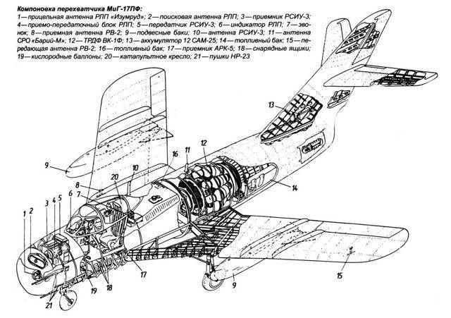 Истребитель МиГ-17 – на пути к сверхзвуку