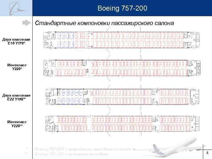Схема салона boeing 757-200 и лучшие места
