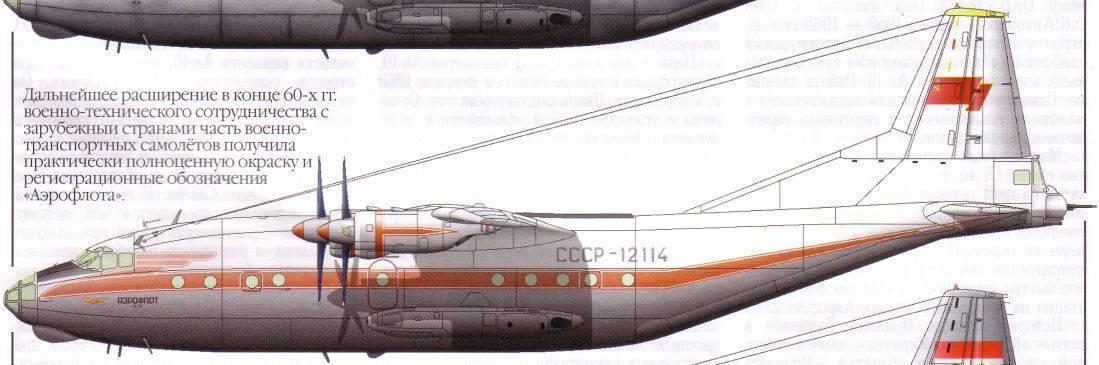 Антонован-8