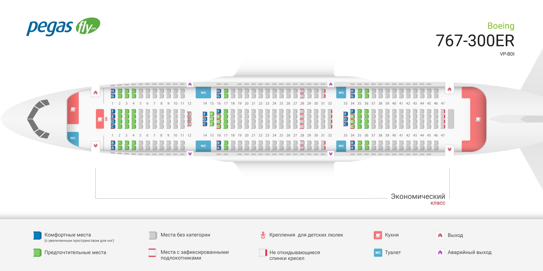 "Пассажирский самолёт ""боинг 767-300"": характеристики, история, эксплуатация"