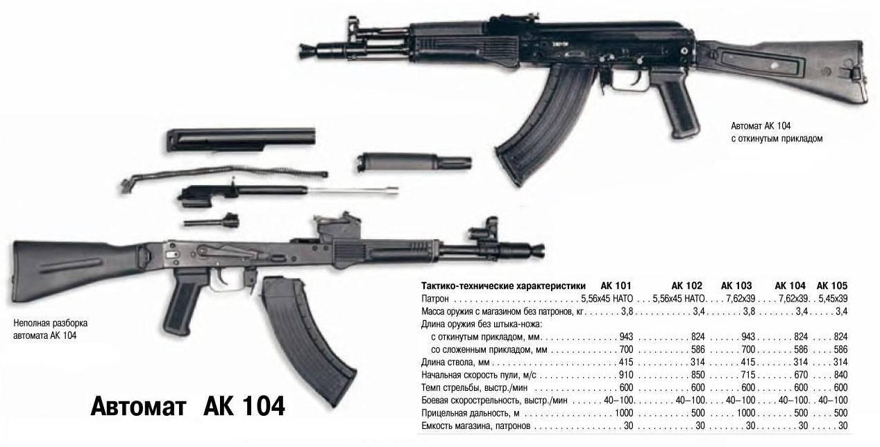 Ак-102 википедия