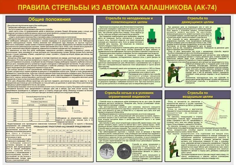 Правила военно-прикладного вида спорта «стрельба из штатного или табельного оружия» | спортсправка