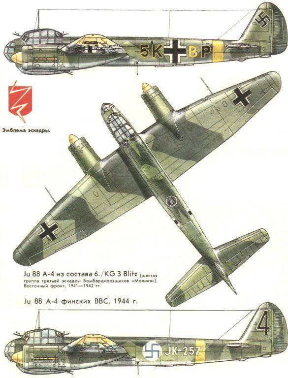 Junkers ju 88 p — global wiki. wargaming.net