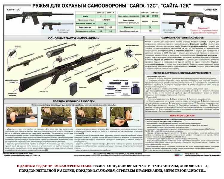 По просьбам стреляющих. карабин adar 2-15