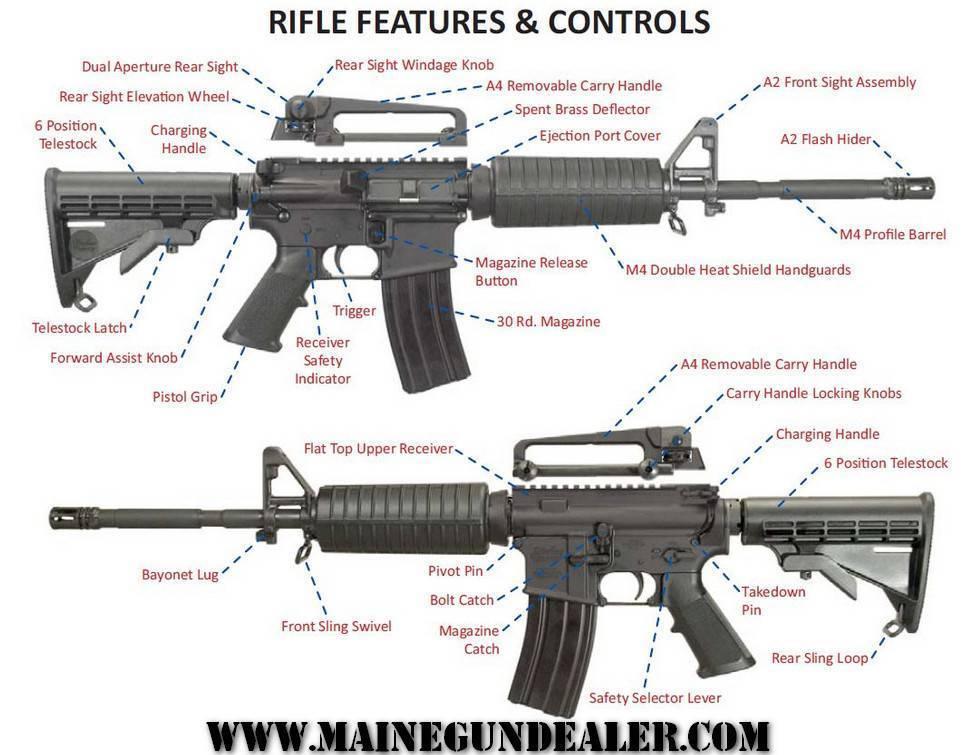 Обзор американской винтовки м4. обзор американской винтовки м4 спортивный аскетизм? удобство и комфорт
