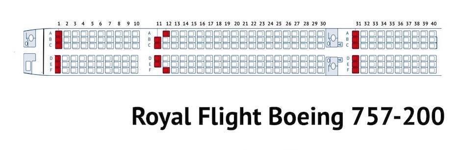Boeing 757 – надежная, хотя и устаревшая машина