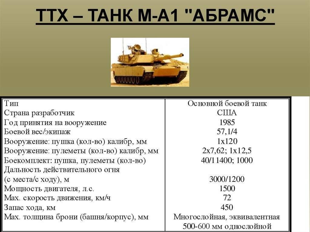 Танк т-10