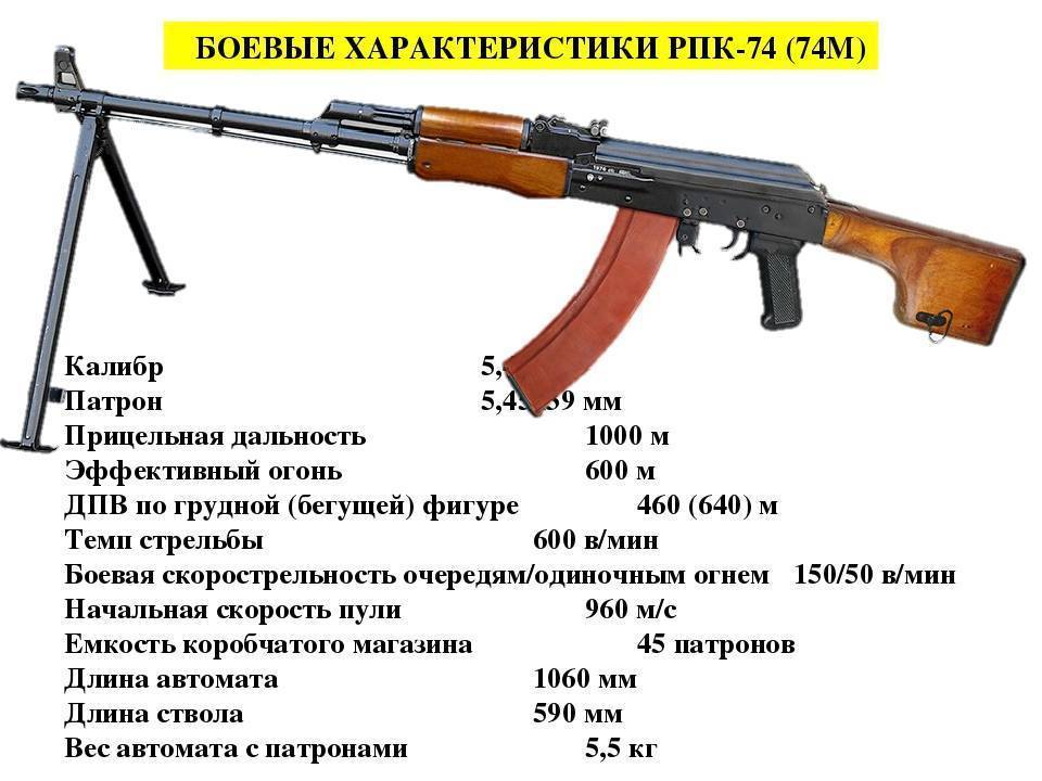 7,62мм пулемёт калашникова танковый (пкт)