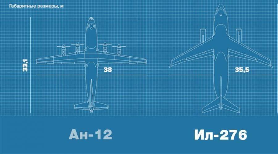 Ил-276 заменит все самолеты, построенные при ссср