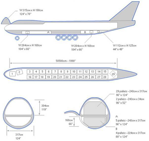 """Самолет """"боинг 747"""": вместимость пассажиров, лучшие места"""
