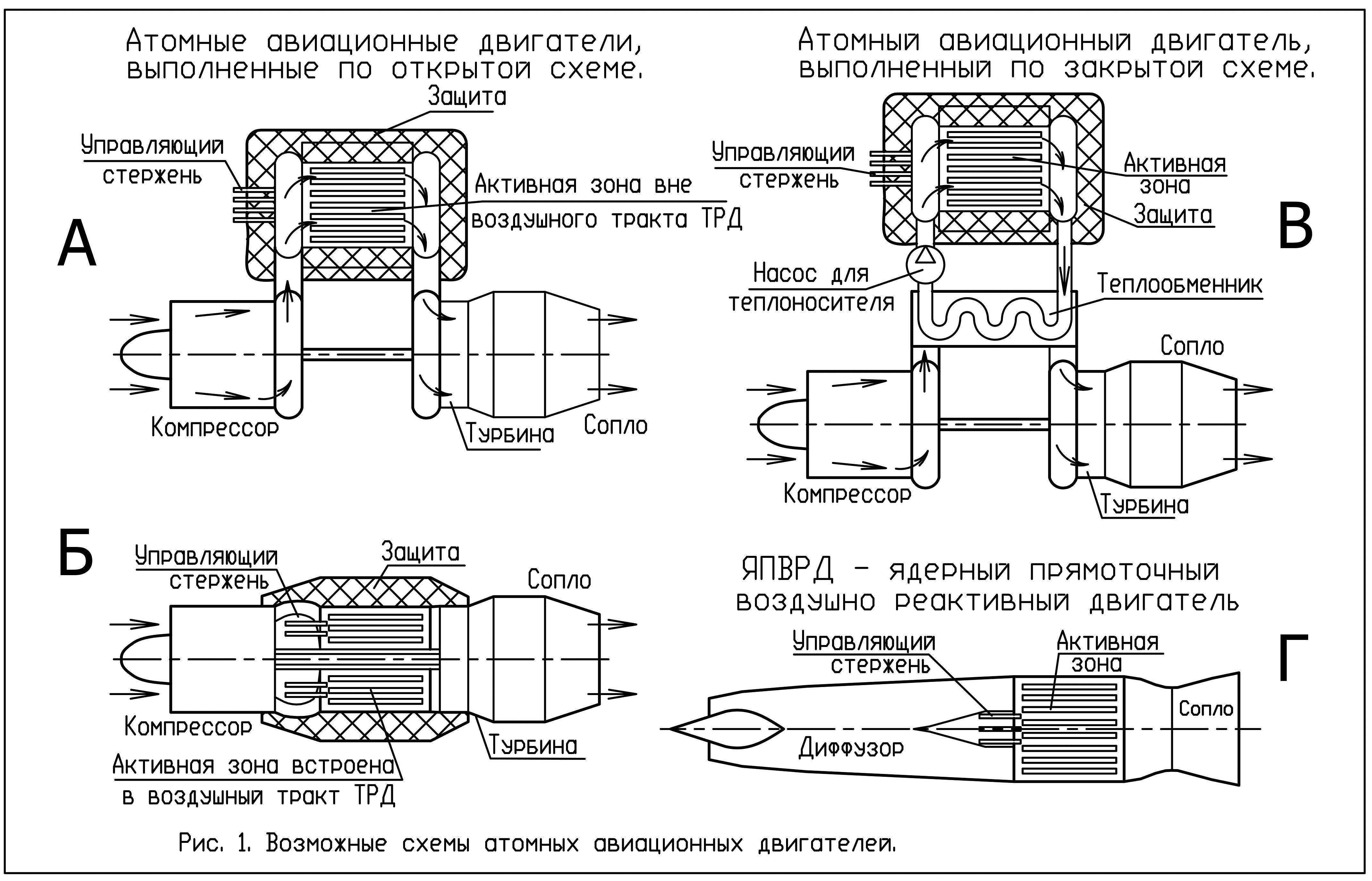 """Ядерный """"буревестник"""": новая крылатая ракета станет """"оружием возмездия"""""""